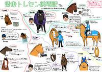 栗東トレセンに訪問記 - おがわじゅりの馬房