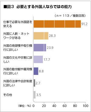 いまだ高度な外国人を雇用したことがない日本の中小企業、是非グランドパーソンを頼ってほしい。 - 厚生労働省認定の人材紹介会社 グランドパーソン(株)の 代表のコトバ