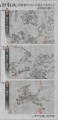 稚拙な「<鳥獣戯画>の巻の前後半、作者が違う?」との記事(補記・追記あり) - mohariza12メモ