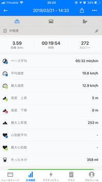ハーフマラソン2時間トレーニング #02 - ( どーもボキです > Z_ ̄∂
