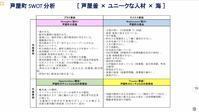 僕の一般質問での配布資料② - 田島けんどう official blog