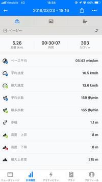 ハーフマラソン2時間トレーニング#03 - ( どーもボキです > Z_ ̄∂