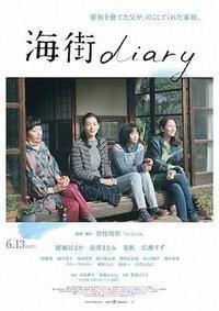 海街diary - フィールド