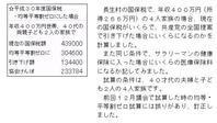 国保税は協会けんぽの1.88倍の高さ、大幅引き下げ必要 - ながいきむら議員のつぶやき(日本共産党長生村議員団ブログ)