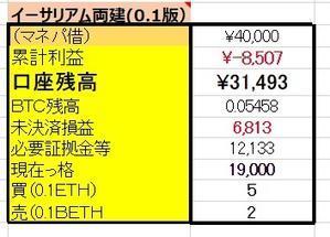 4/11  <決済>買2ETH - わらしべ仮想通貨FX編