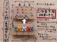 「東寺・立体曼荼羅」鑑賞の手引き - 奥沢文庫