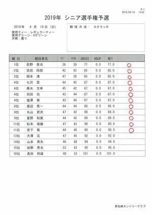 2019年度シニア選手権予選 - 昇仙峡カントリークラブ