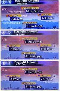 日照時間の記録3月6日~4月1日 - f's note ak