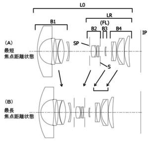 キヤノンが35ミリ判ミラーレスカメラ用魚眼ズームの特許を出願 - 徒然なるままに