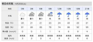 週末は雨。 - 沖縄の風