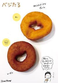 【大阪】ベジたる「おとうふドーナツ」【ちょっと油っぽいかな…】 - 溝呂木一美の仕事と趣味とドーナツ