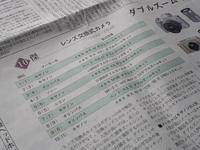 Last month of Heisei 07/30 本当に売れているカメラ?4月24日(水)6730 - from our Diary. MASH  「写真は楽しく!」