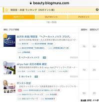 """ブログランキング """"1位"""" - 金沢市 床屋/理容室「ヘアーカット ノハラ ブログ」 〜メンズカットはオシャレな当店で〜"""