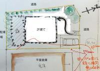専門家は土地をどう解析して間取りをつくるのか - 静岡  清水  沼津(しぞーか) 木組みの家