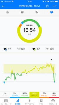 本日のRUN 2度目 5km 5:32min/km - ( どーもボキです > Z_ ̄∂