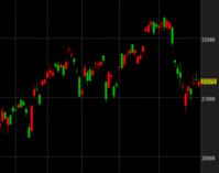 東京市場寄付き『市況』by日本投資機構株式会社評判 - 日本投資機構株式会社