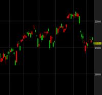 【株式2.0】5月23日(木)本日の東京市場は、総じて上値の重いな展開に。 - 日本投資機構株式会社