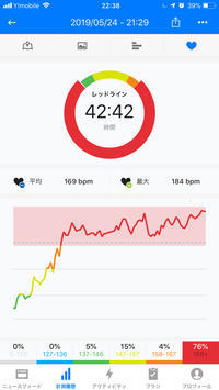 本日のRUN 10km 5:39min/km - ( どーもボキです > Z_ ̄∂