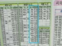 3日目(5)華厳寺その5順天へ 2019.3.22 - 風つうしん