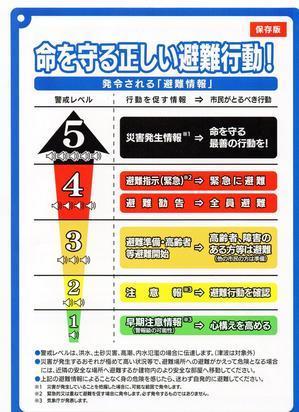 命を守る正しい避難行動 発令される「避難情報」 - 若宮新町会ブログ