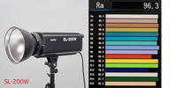 2019/06/11LED11機種の演色性を測定してみた! - shindoのブログ