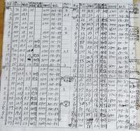 1988年から1997年までの血圧の記録 - 一歩一歩!振り返れば、人生はらせん階段