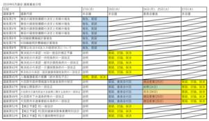 6月16日(日)午前、キックオフミーティング開催します・・・星の便り Vol.82 - 大田原の明日は、僕たちの手で。
