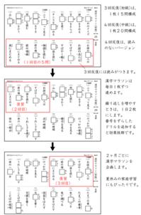 夏休みの漢字マラソン(学校図書対応版) - 時空先生のドリルプリント