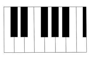 音楽のコードや和音をはじめから - 勉強できようサイト