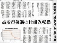 マクロ経済スライドをやめて、減らない年金を実現しようと言う提案 - ながいきむら議員のつぶやき(日本共産党長生村議員団ブログ)