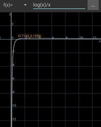 素数の魅力(17)nと2nの間の素数の存在 - 齊藤数学教室「算数オリンピックの旅」を始めませんか?054-251-8596