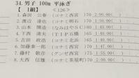 コナミ西日本マスターズ水泳大会 - よしのクラフトルーム