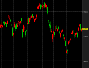 東京市場大引け『市況』by日本投資機構株式会社 評判 - 日本投資機構株式会社