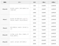 IIJmio、中古iPhone XSを10万9800円で発売。外装評価「A」以上 - 電池屋