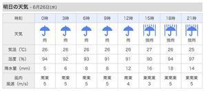 明日、水曜日は雨。 - 沖縄の風