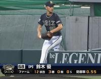 鈴木優投手、13試合目の登板 - サマースノーはすごいよ!!