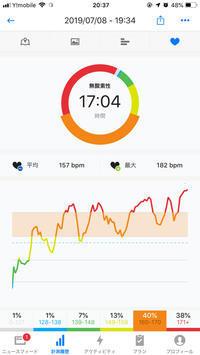 マラソン4時間トレーニング #13 「50分 ゆっくり」 - ( どーもボキです > Z_ ̄∂
