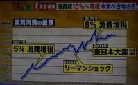 日本経済をさらに弱体化させる消費増税(1) - 赤いガーベラつれづれの記