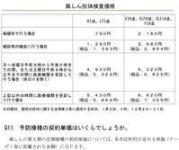 風疹抗体検査・予防接種事業(男性39~56歳) - A日記