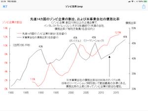 スリムになった日本企業の財務体質 「グラフの声を聞く」8回目 2019/1/15 - 相場研究家 市岡繁男のほぼ一日一図