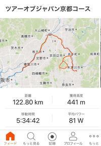 ツアーオブジャパン京都コース - 雨 ときどき 晴れ