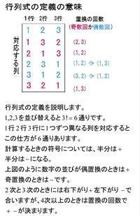 行列式を解く<4>定義の意味 - 齊藤数学教室「算数オリンピックの旅」を始めませんか?