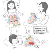 胎動のはなし - サバイサバーイ絵日記