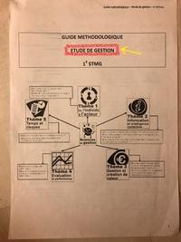 経営学のバカロレア試験とは?? - 私、       フランスのJKになります。