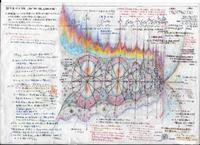 超宇宙次元論(190731版) - mohariza12メモ
