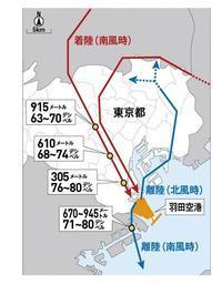 羽田空港への新飛行ルート - Granpa ToshiのEOS的写真生活