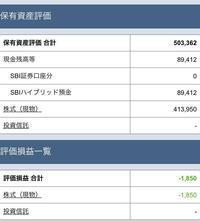日本株の途中経過1 - とある大学生の投資とアルバイト生活