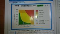 LOX-index - ネマム日記