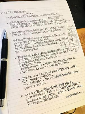 夢日記 - 山田南平Blog