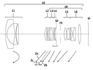 キヤノンがEOS Rシリーズ用の17-70ミリズームの特許を出願 - 徒然なるままに